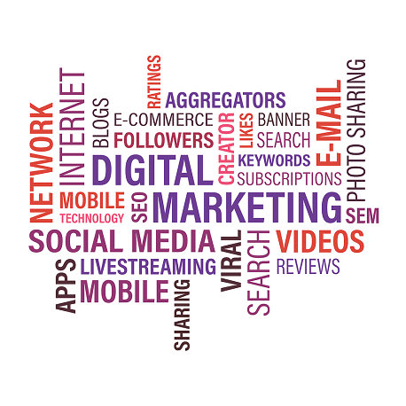 Marketing & Digital Marketing